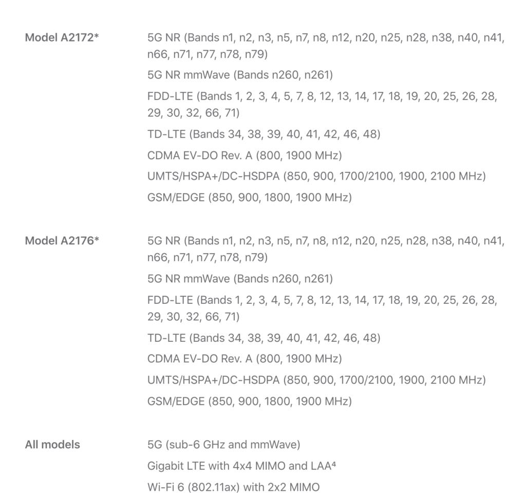 iPhone 12 pasma 5G USA