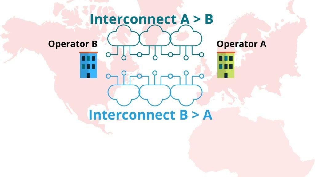 interconnect for international roaming