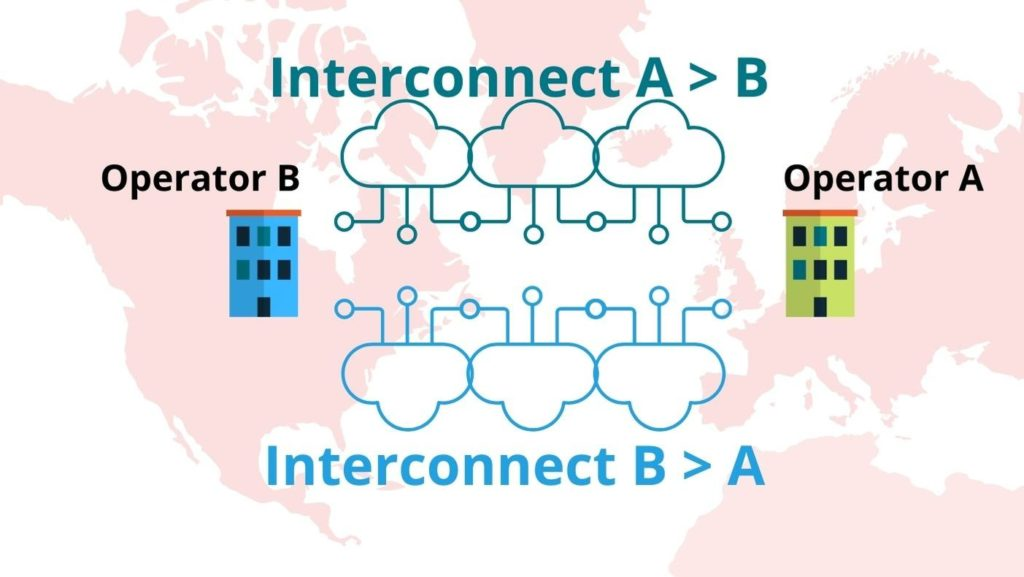VoLTE roaming, interconnect