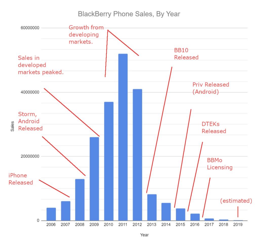 Złote czasy BlackBerry, Prosto i bezpośrednio o telekomunikacji, Andrzej Miłkowski